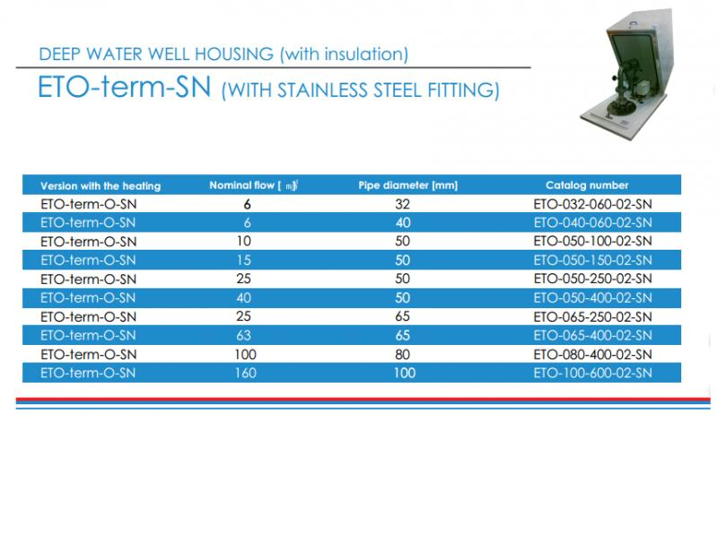 Well cover- stainless steel version. Technical data sheet.